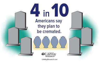 Lifeway_cremation
