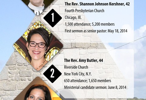 Cracks in the 'stained-glass ceiling': Women reach prominent pulpits