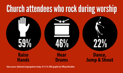 """(RNS1-sept9) """"Church attendees who rock during worship,"""" Religion News Service graphic by Tiffany McCallen."""