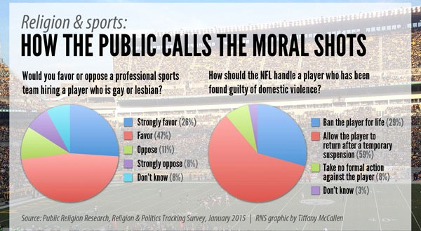 What's God got to do with football devotion? Plenty
