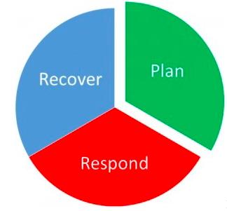 emergencyplan